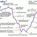 10 Hal Psikologi Trading Saat Belajar Forex Trading