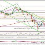 Analisa Trading Emas Hari Ini – Gold 14/10/13, 10.00 WIB