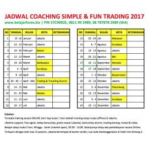 jadwal-training-forex-gold-2017