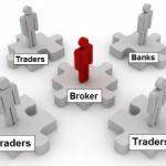 Cara Memilih Broker Forex Gold yang Baik