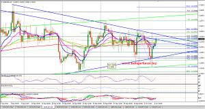 trading-plan-forex-gold
