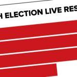 Hasil Sementara Pemilihan Presiden Perancis