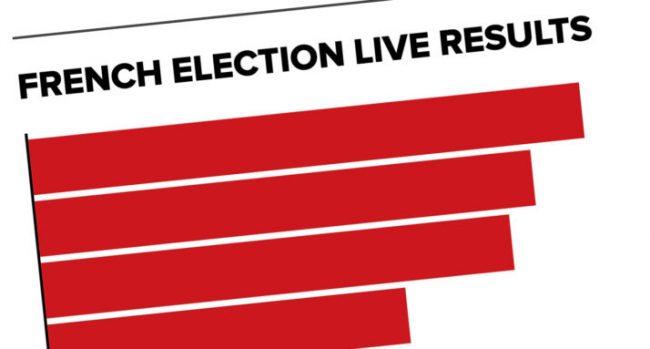 pemilihan presiden perancis